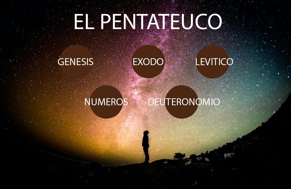 Porción 1: Una introducción al Pentateuco.